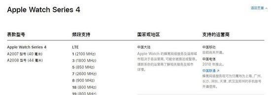 Apple Watch苹果手表或10月将支持中国电信eSIM卡  移动互联  第2张