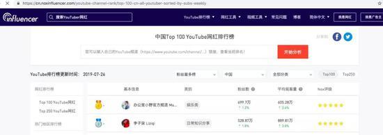 网红出海:粉丝超700万 youtube中国区no.1做对什么