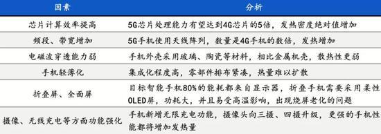「i88娱乐」发改委赴安徽省调研政府投资条例实施前有关准备工作