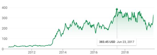 俄罗斯海参崴赌场乱吗-专业专注 精准定位 普生大正成就20亿销售的黄金单品