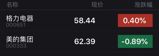 """""""弄虚作假"""",格力电器被中国移动取消中标资格!"""