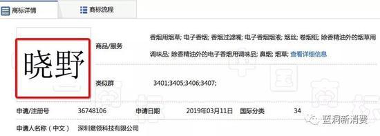 申请的第34类中文商标