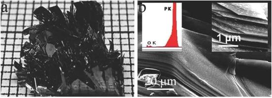 (a)黑磷的外观带有金属光泽(图源:参考文献4 );(b)在扫描电镜下,黑磷具有的纳米 层状结构 (图源:参考文献5)