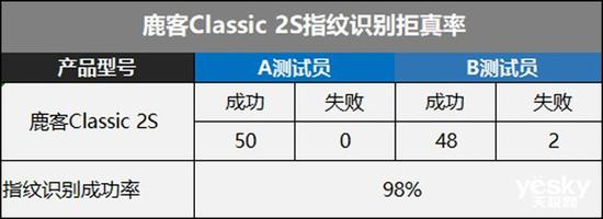 888vip达人备用网址 贾静雯终于舍得拿出皱纹来演戏,十集预定年度电视剧最高分!