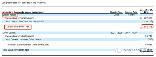 (图: WeWork的长期债务净额)