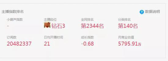 北京世博国际_互联网大病筹款平台的软肋:公益行为不能嫁接在流量变现这棵大树上