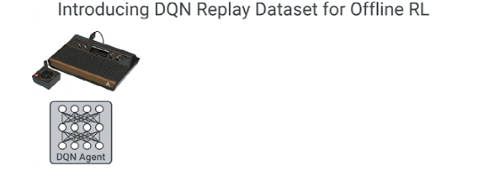 使用DQN重播数据集的Atari游戏的离线RL