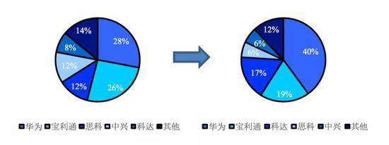 数据来源:中国产业信息网,国泰君安证券研究