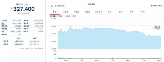亚博微信群真的 紫鑫药业实控人拟变更 百亿元战投存疑股价已涨停