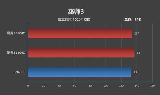 夺宝软件注册送现金 - Yi周记|油价又要涨/戴森造车新消息/纯电F-150要来了?