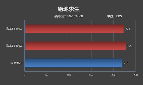 免费皇冠投注开户_今明两天北京将遇全市性雷雨天 局地或有强对流