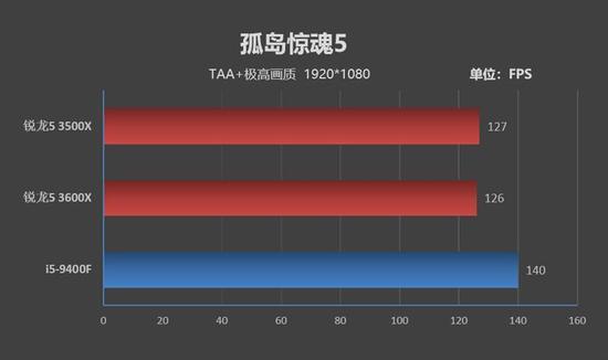 永辉国际网站28000,梁维东调研市总工会时强调:发挥枢纽作用,凝聚发展力量