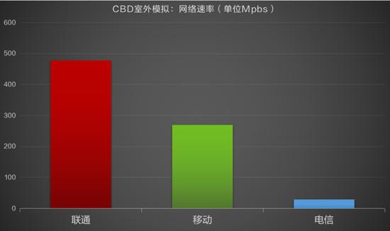 「润发娱乐下载」山东省委组织部发布三名干部任前公示