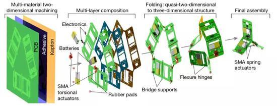 Nature:蚂蚁机器人弹跳力惊人 还会分工合作