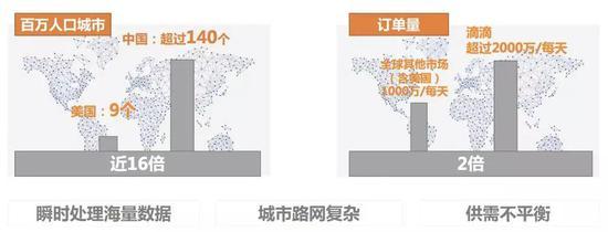 彩46主页·博鳌亚洲论坛年会试点智能网联汽车服务