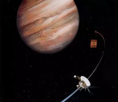 木星借力示意图