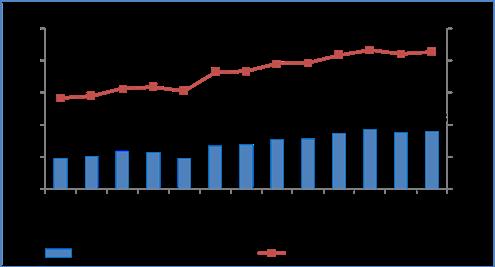 九五平台,中国老人出游:超过50%自己上网查询预订,关注行程舒适度和Wi-Fi