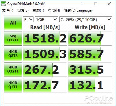 800P硬盘CDM性能测试