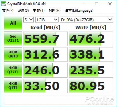 545S硬盘CDM性能测试