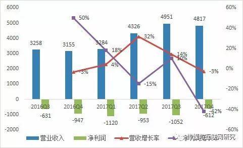 资料来源:招股说明书,华创证券