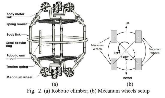 八轮攀爬器+电动切割机,这个印度机器人替你爬树摘椰子