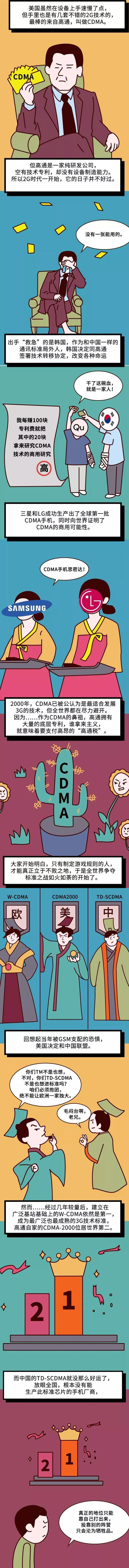 国际赌城网站 陈光明、丘栋荣推出新产品 超百亿长期资金即将进场