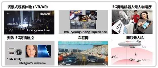 ▲ 韩国KT的亚虎娱乐app下载应用探索