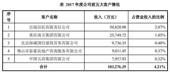 网上赌城注册送_从大数据到AI eBay中国研发双核助力电商新技术