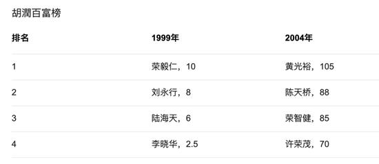 """18个月,黄光裕能否再创""""国美时代""""?"""