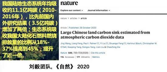 从碳达峰到碳中和,中国将怎样用30年走完西方国家60年的路?