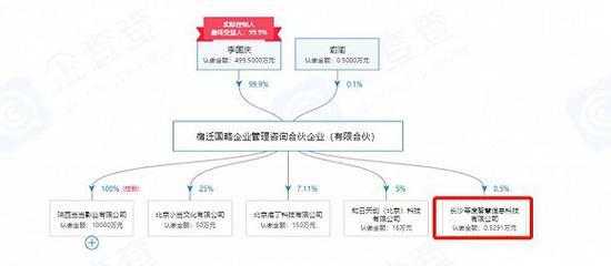 gns闪电牛一般什么放水_最新!1-9月山东省外贸进出口增长6.4%,高于全国3.6个百分点