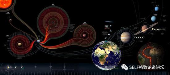 我们正生活在一个超级大陆诞生的途中中国科学院矿物超级大陆