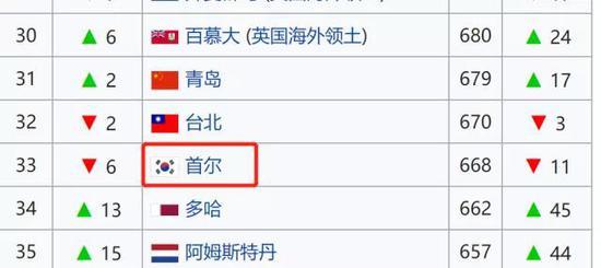 b宝马娱乐 - TVB台庆剧《解决师》大结局被吐槽又烂尾 细数剧中五大抢镜男配角
