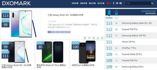 DxO公布三星Note10+5G拍照得分 超华为P30 Pro登顶
