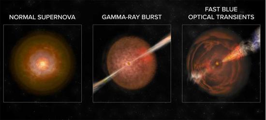 天文学家发现了一类新的宇宙爆炸