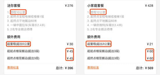 迷你套餐和小家庭套餐价格对比