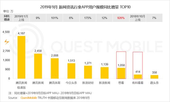 新泰娱乐注册-6050亿基本养老基金已到账运作 重仓股大曝光(附股)
