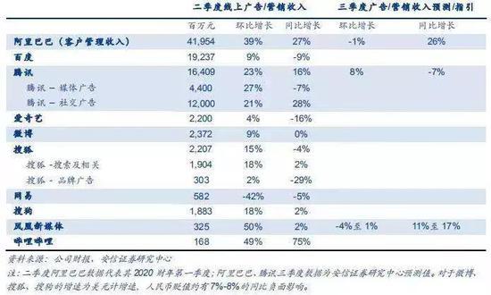 """圆梦线上娱乐·威诚国际控股核数师更名为""""永拓富信会计师事务所有限公司"""""""