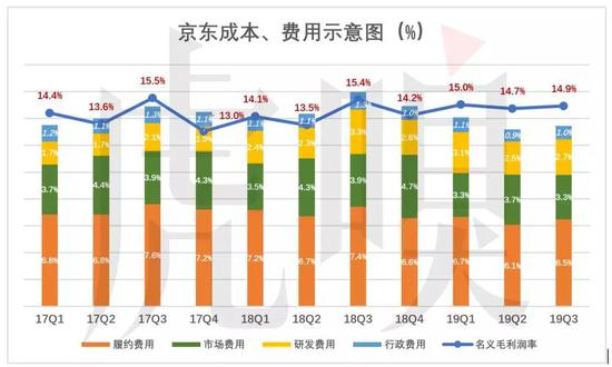 万隆博彩娱乐场_中国基础云市场2019Q3同比增长60.8%:阿里云继续领先 腾讯和百度云增幅最快