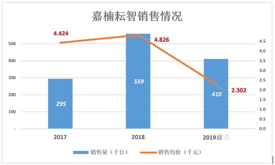 龙腾娱乐场官网·沪胶期价蓄势上扬