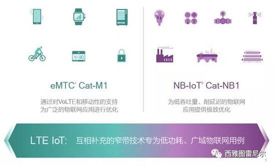 NBIOT 华为+摩拜的方案是个标杆