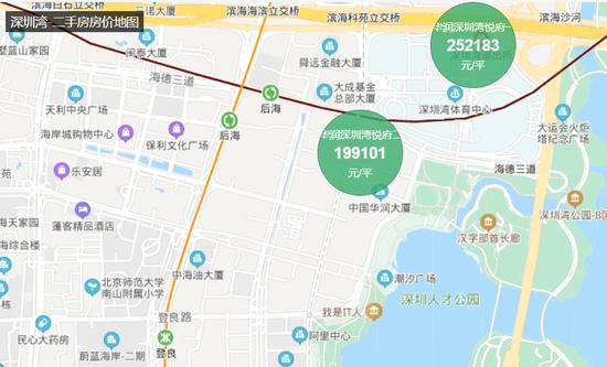 链家网上最近深圳湾片区最新房价信息,放出来的二手房源不多,房价不低。