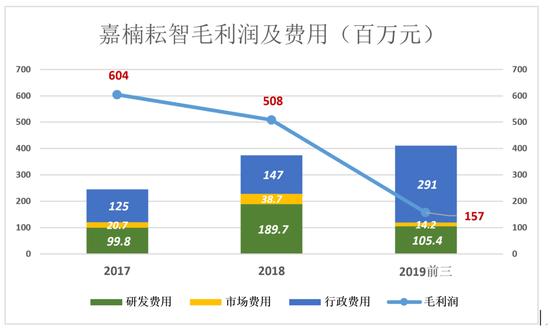 亿通国际在线服务云平台电话_今天的中国青年很被动啊