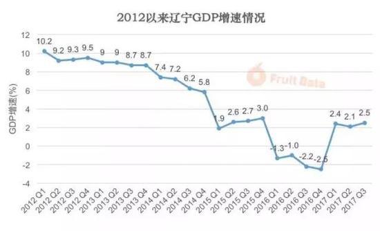 金狮娱乐场乐官方网_任正非说出痛点 中国该以何种更大力度吸引人才?