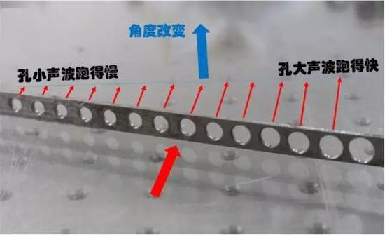 声波偏转器的内部细微结构