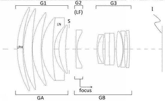 适马腾龙齐发力 4款无反专用镜头专利公布