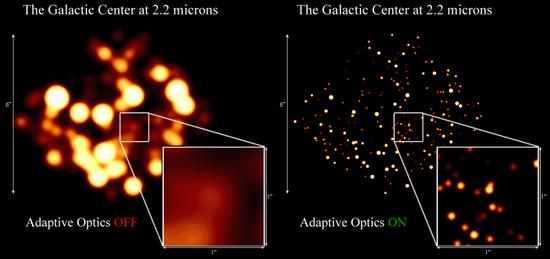 银河系中心自适应光学系统关闭和打开的对比图丨图源:UCLA Galactic Center Group
