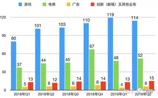 韦德体育客户端官方下载_白水湖街道沿江社区开展庆祝新中国成立70周年文艺演出活动