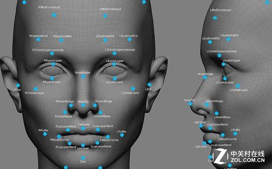 面部解锁的基础是算法