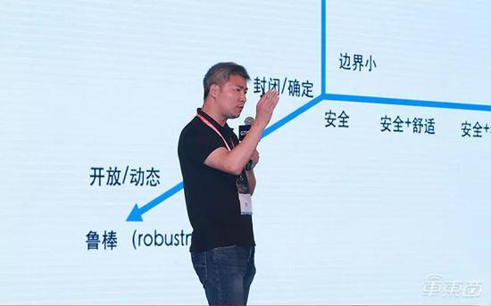 ▲驭势科技联合创始人、CEO吴甘沙